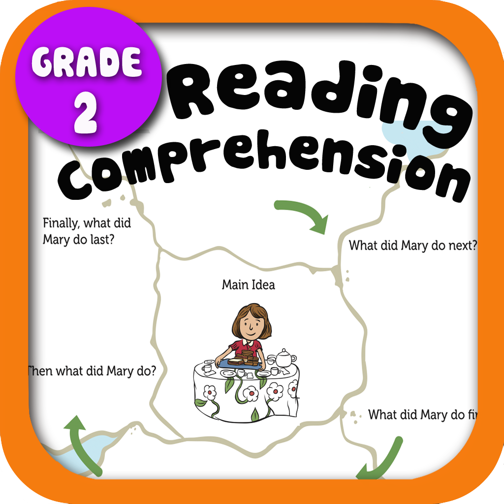 Vietnam Comprehension Worksheet Furthermore Worksheets For Grade 5 ...